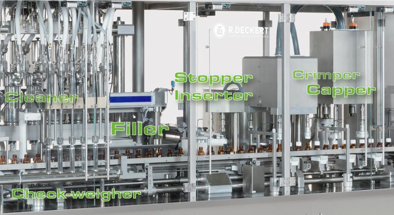Monoblock, Capper, Filler, Stopper Insertion, Check Weigher Raupack UK and Ireland