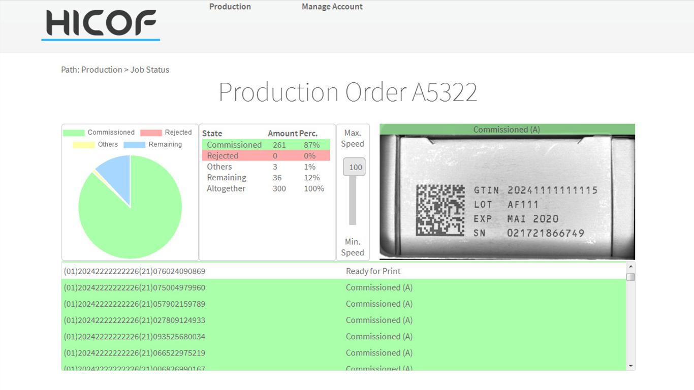 Amacoder Serialisation Tamper Evident Labeller HMI Raupack UK and Ireland